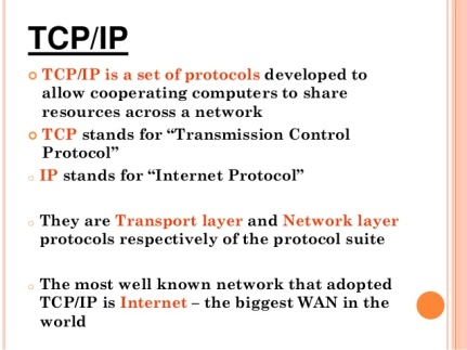TCP IP Definition