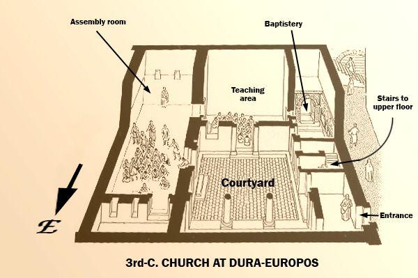 Dura-Europos Church Blueprint