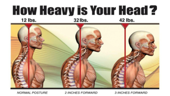 How Heavy is Your Head