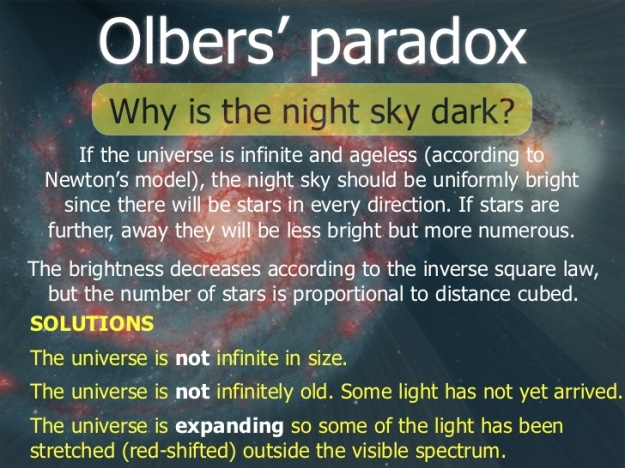 Olber's Paradox - Why is the Sky Dark at Night