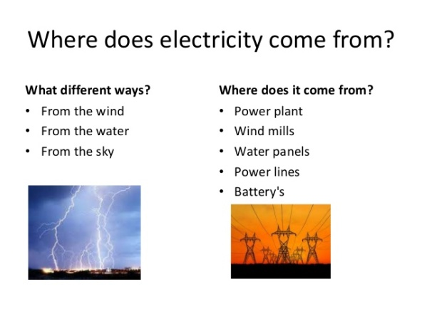 Where does Electricity come from ? | Know-It-All