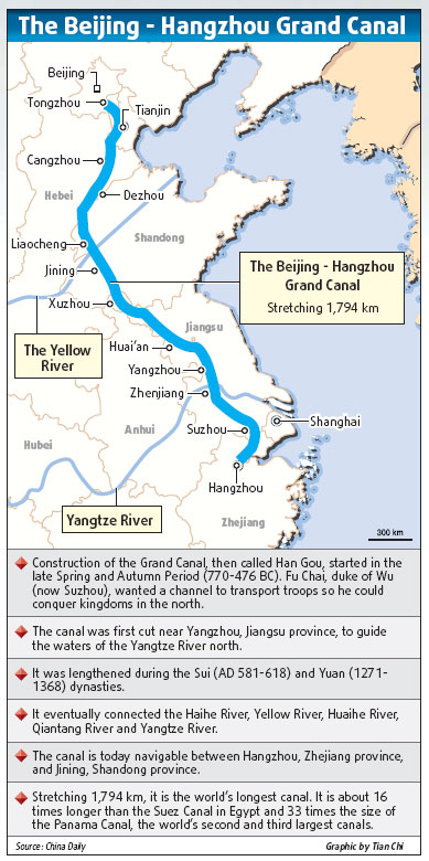 Beijing-Hangzhou Grand Canal Map and History
