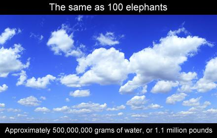 how much does a cloud weigh knowitall
