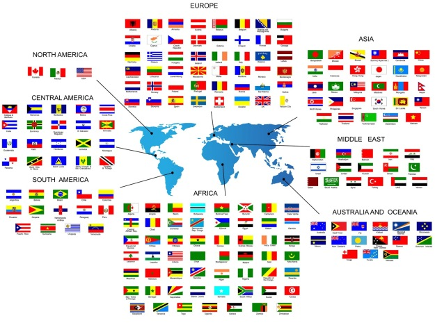 Countries in the World and Flags