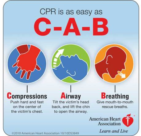 CPR is as easy as C-A-B