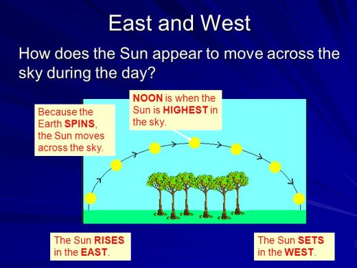 How does the Sun move
