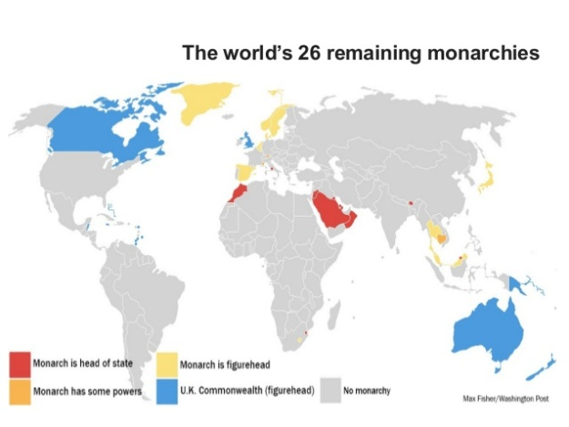 Monarchies in the world
