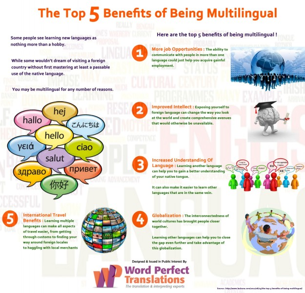Top 5 Benefits of Being Multilingual