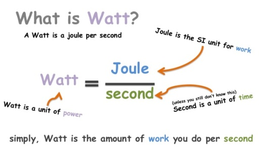Watt - What is Watt