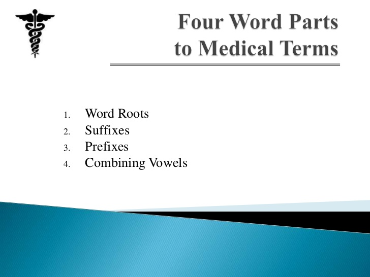 Basic Medical Terminology   Know-It-All