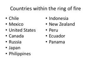 Countries within the Ring of Fire