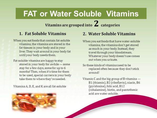Fat or Water Soluble Vitamins