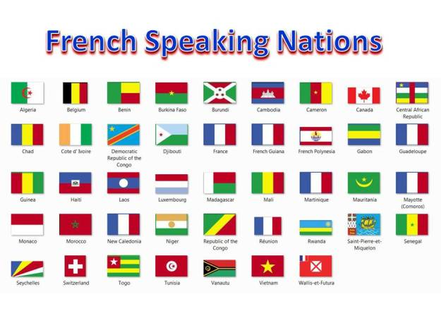 French Speaking Nations