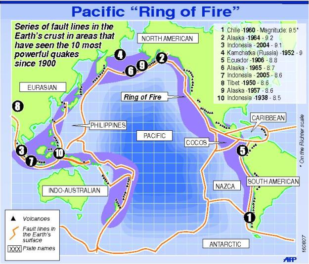 Pacific Ring of Fire Earthquakes