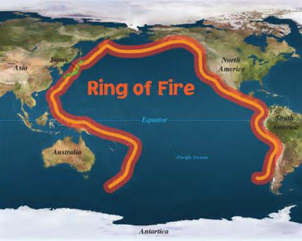 Ring Of Fire Regeln