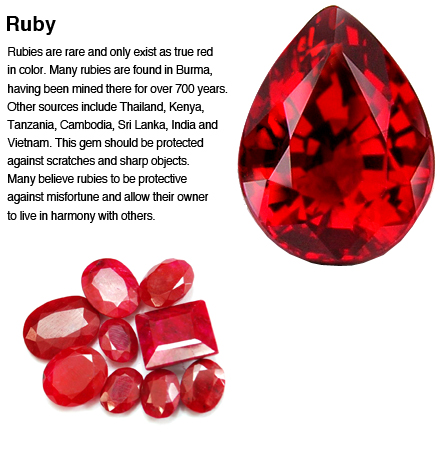 Ruby Facts