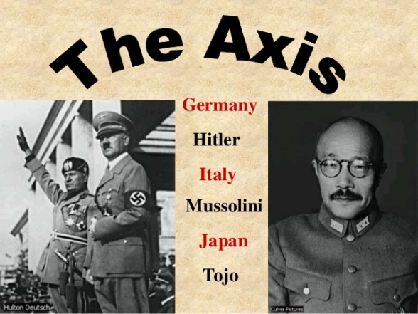 World War II - The Axis