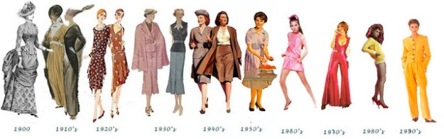 1900-1990 - Fashion eras