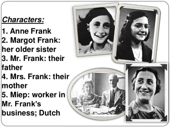 Anne Frank Family