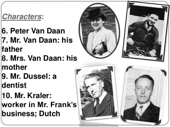 Anne Frank: History & Legacy