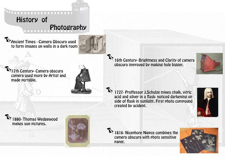 History Of Photography From Ancient Times To 1816