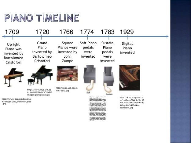 Evolution of Piano