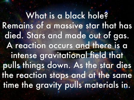 What is a black hole - Definition