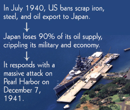 Why the japanese attacked pearl harbor