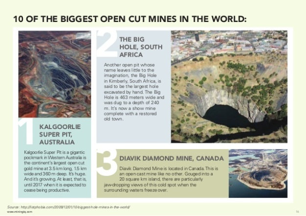 1 - 10 Biggest Open Cut Mines in the World