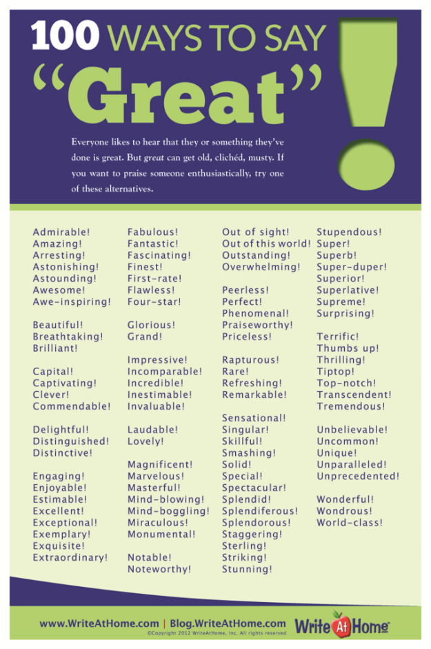 100 Ways to Say Great