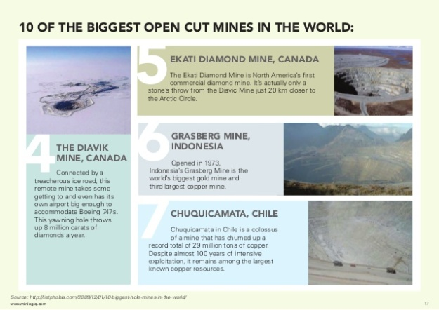 2 - 10 Biggest Open Cut Mines in the World