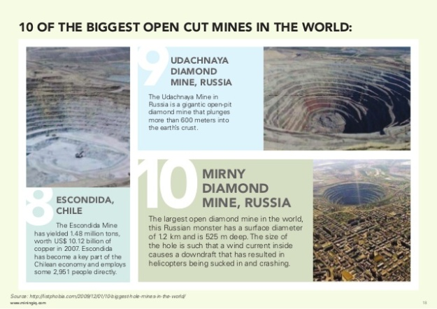 3 - Top 10 Biggest Open Cut Mines in the World