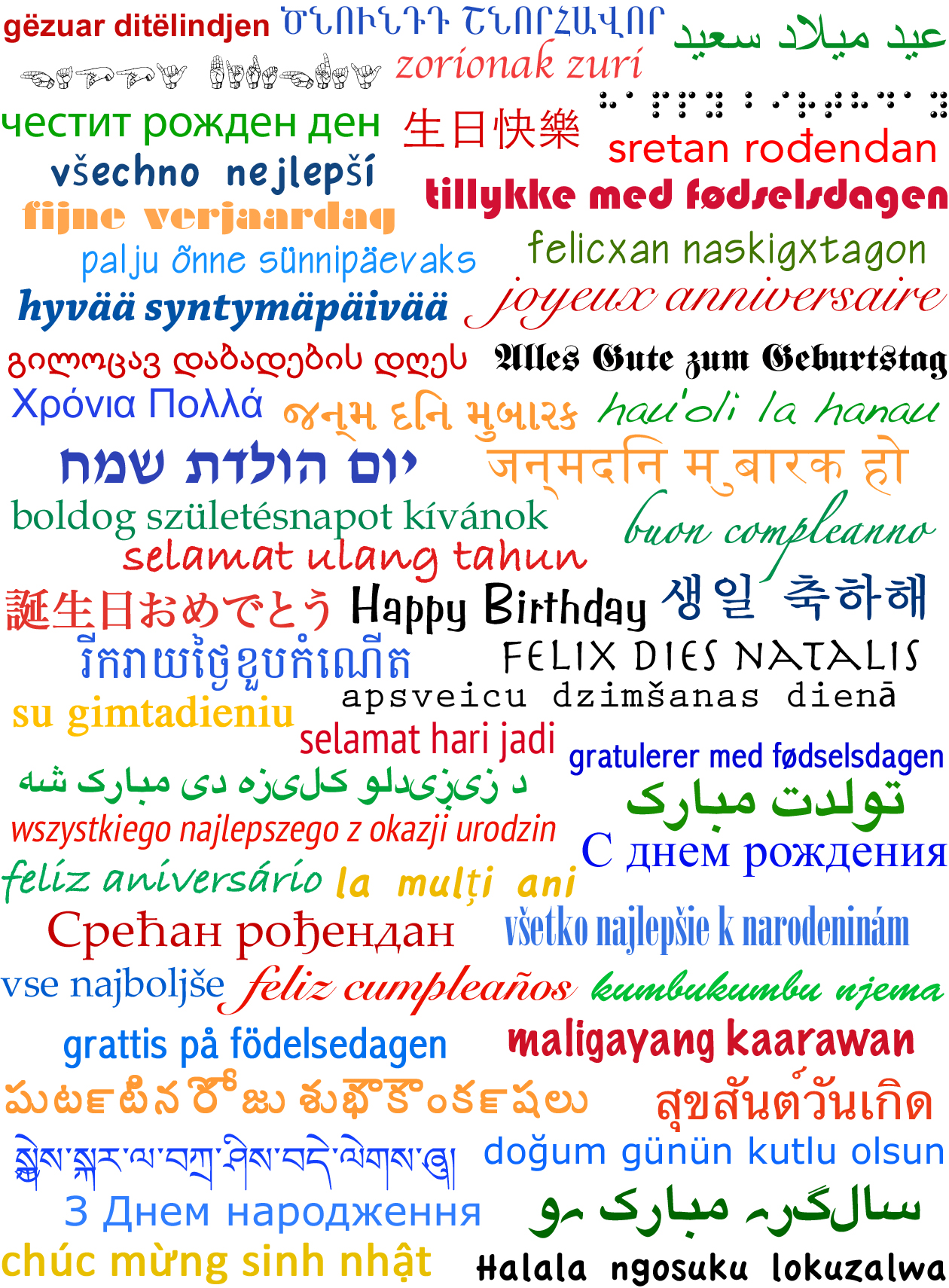 Happy Birthday In All Languages Know It All