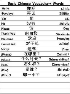 Basic Chinese Vocabulary Words