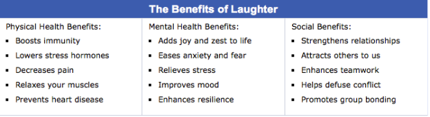 Benefits-of-Laughter