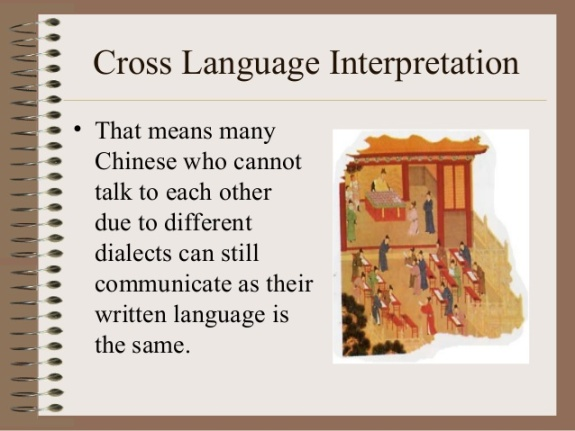 Chinese Alphabet - Cross Language Interpretation