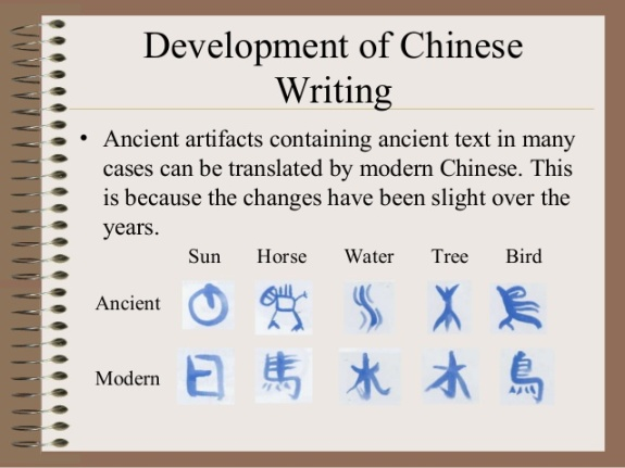 Chinese Alphabet - Development of Chinese Writing