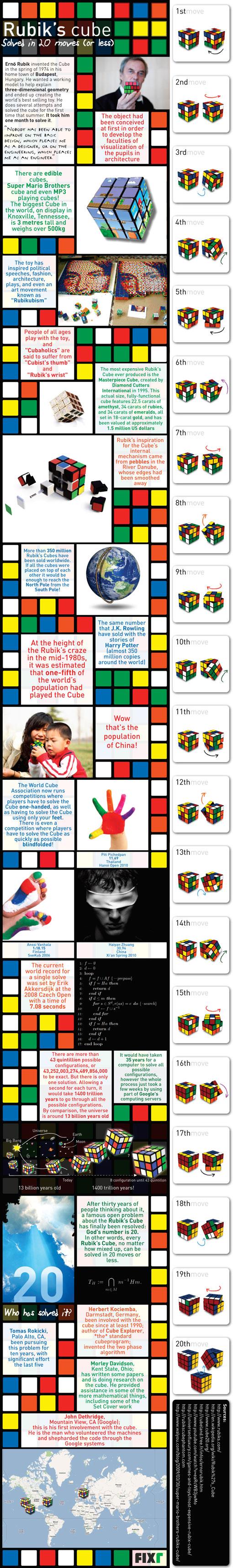 Rubik's Cube Facts