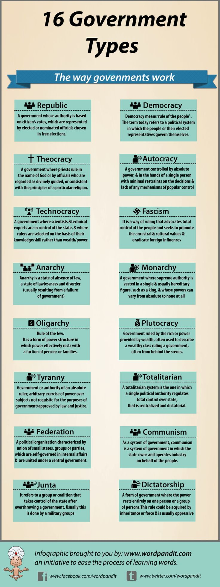 16 Types of Government in the World   Know-It-All