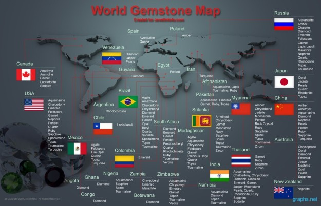 Gemstone Mines of the World Map
