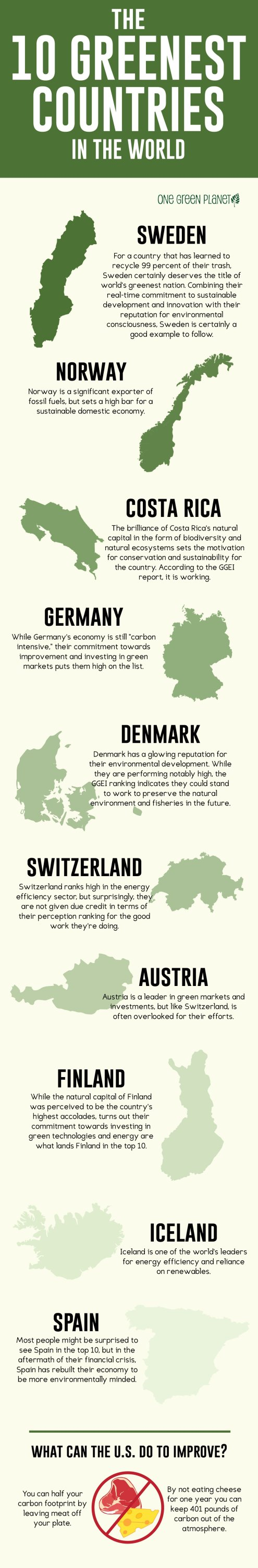 10 Greenest Countries In The World 2016