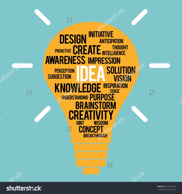 50 Synonyms for Idea