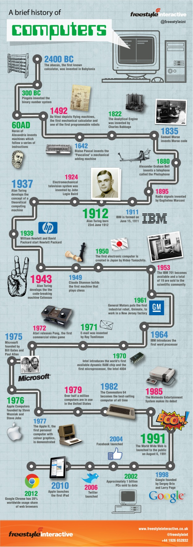 History of Computers From the Abacus to the iPad