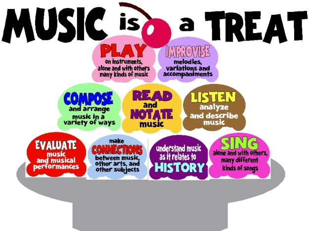 Music is a Treat