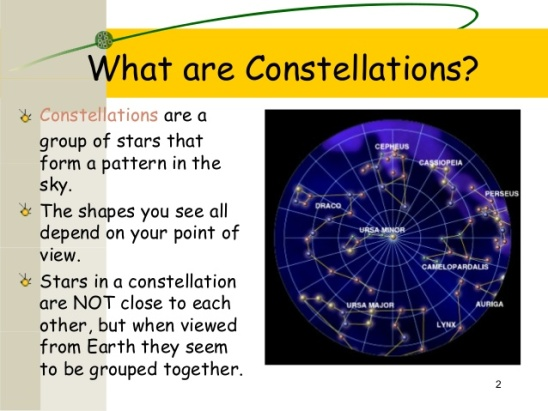 how many constellations are in the sky