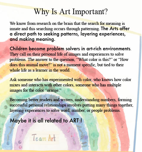Why Art is Important