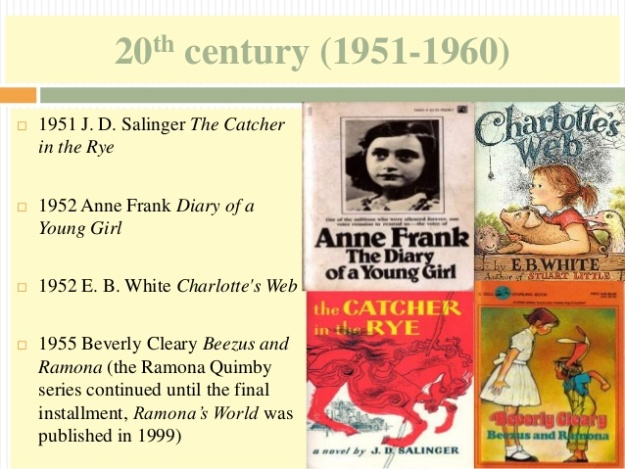 15 - 20th century (1951-1960) - Anne Frank - Diary of a Young Girl