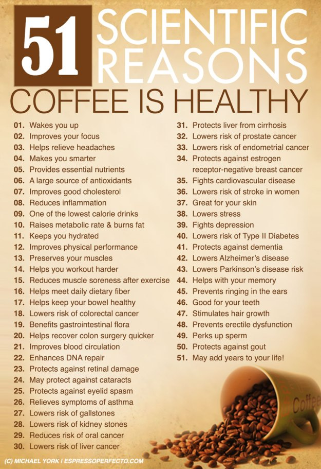 51 Scientific Reasons - Coffee is Healthy
