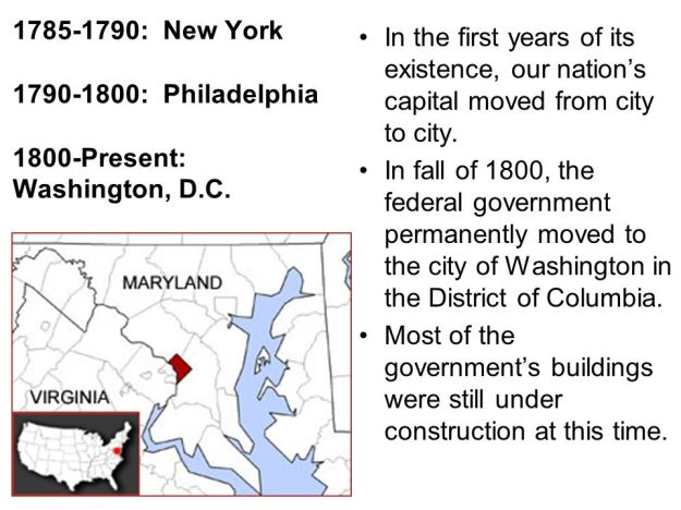 New York was the First Capital