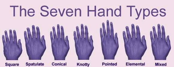 Seven Hand Types